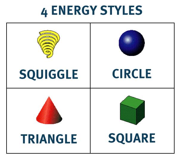 4-energy-styles