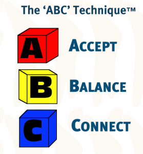 A-B-C technique